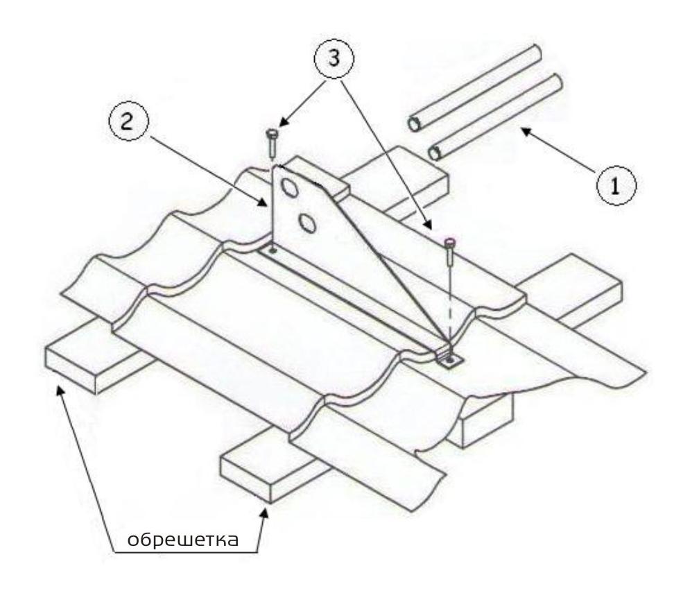 инструкция по монтажу трубчатых снегозадержателей - фото 5